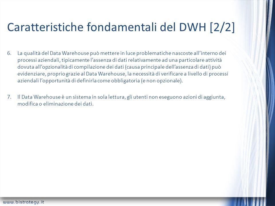 Caratteristiche fondamentali del DWH [2/2]